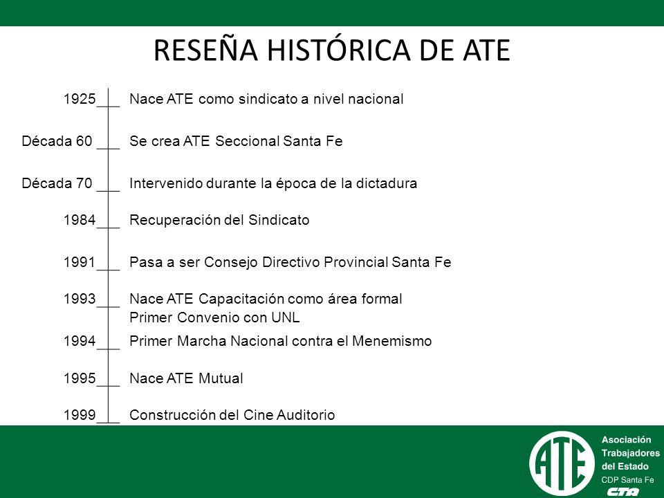 RESEÑA HISTÓRICA DE ATE