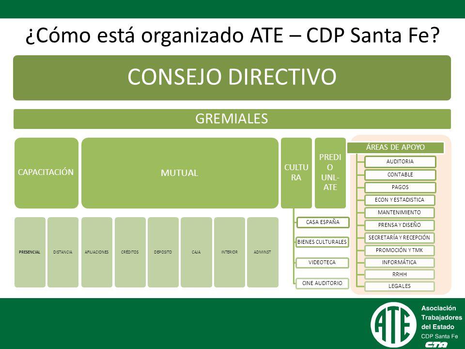 ¿Cómo está organizado ATE – CDP Santa Fe