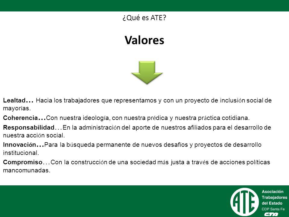 ¿Qué es ATE Valores. Lealtad… Hacia los trabajadores que representamos y con un proyecto de inclusión social de mayorías.