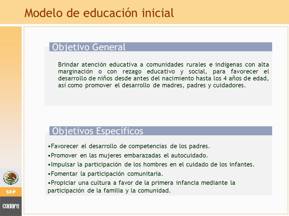 Modelo de educación inicial