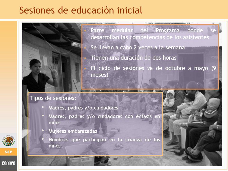 Sesiones de educación inicial