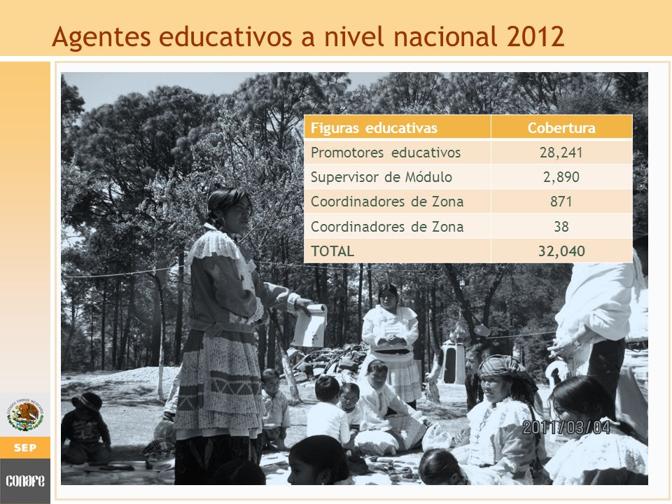 Agentes educativos a nivel nacional 2012