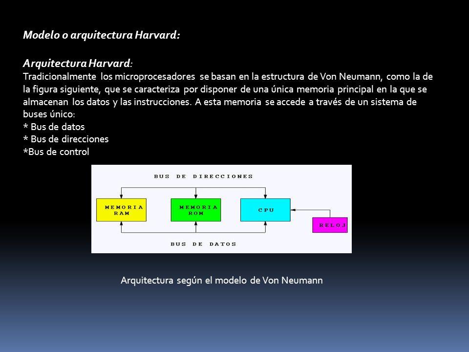 Arquitectura según el modelo de Von Neumann