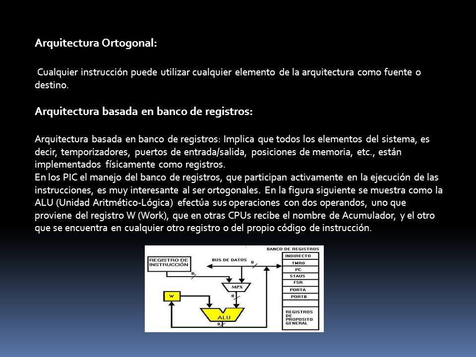 Arquitectura Ortogonal: