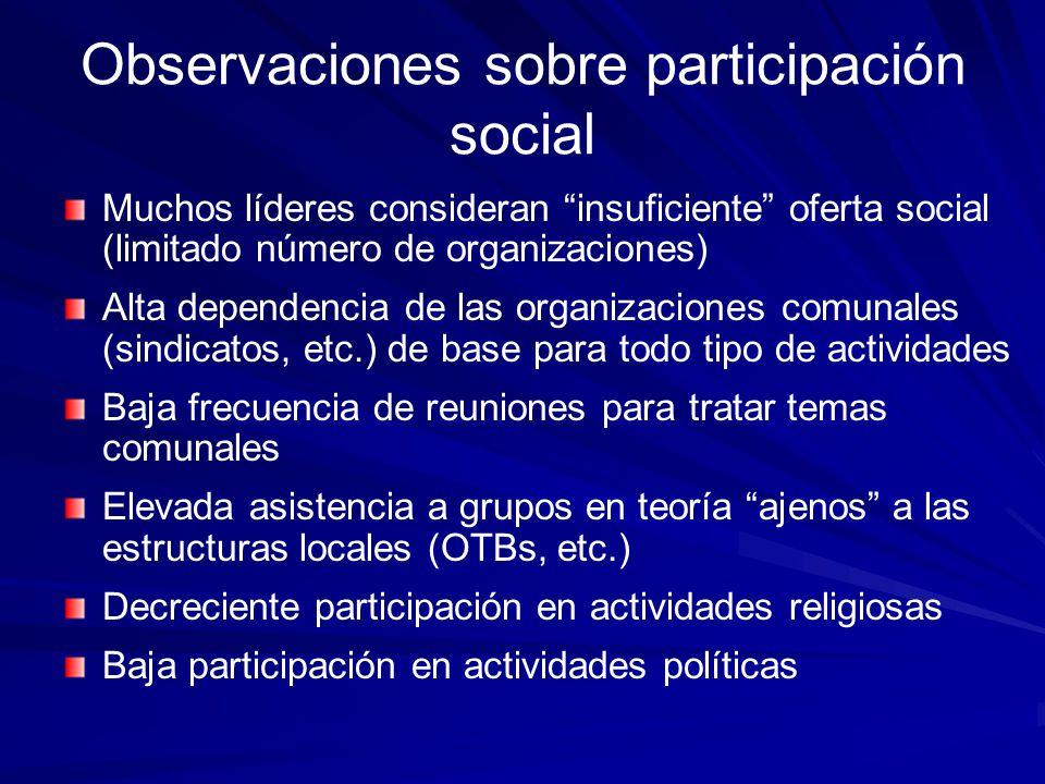 Observaciones sobre participación social