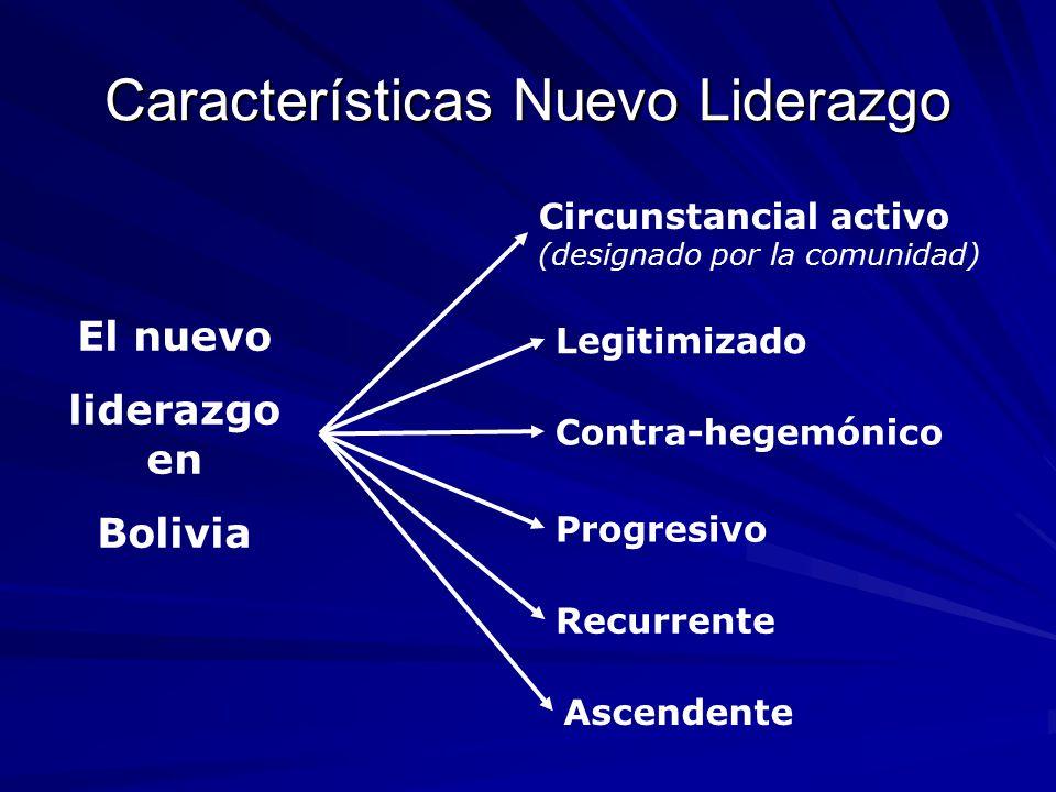 Características Nuevo Liderazgo