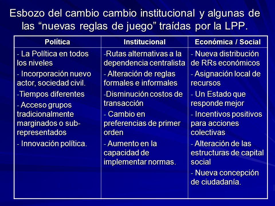Esbozo del cambio cambio institucional y algunas de las nuevas reglas de juego traídas por la LPP.