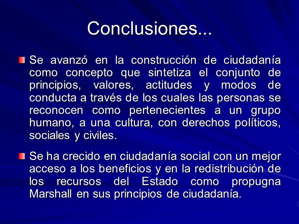 Conclusiones...
