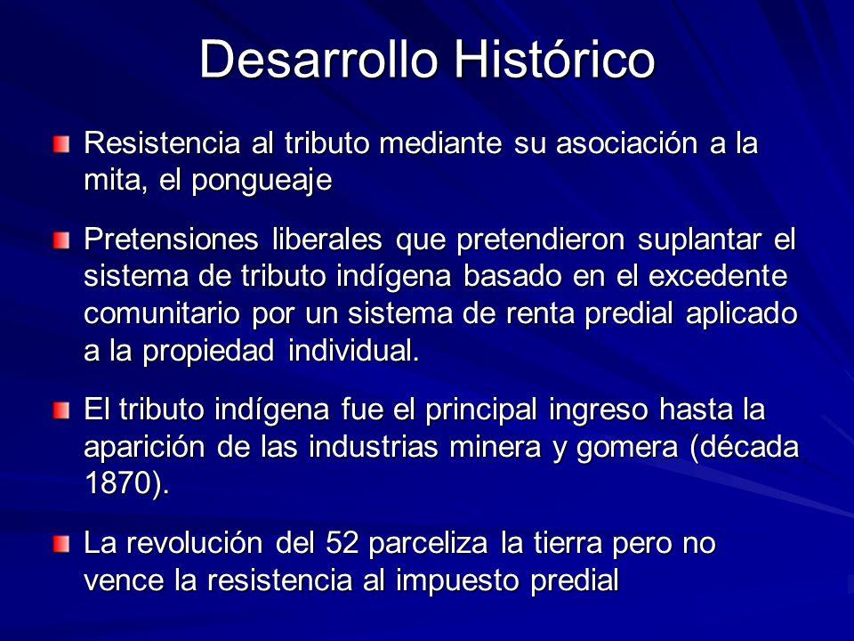 Desarrollo Histórico Resistencia al tributo mediante su asociación a la mita, el pongueaje.