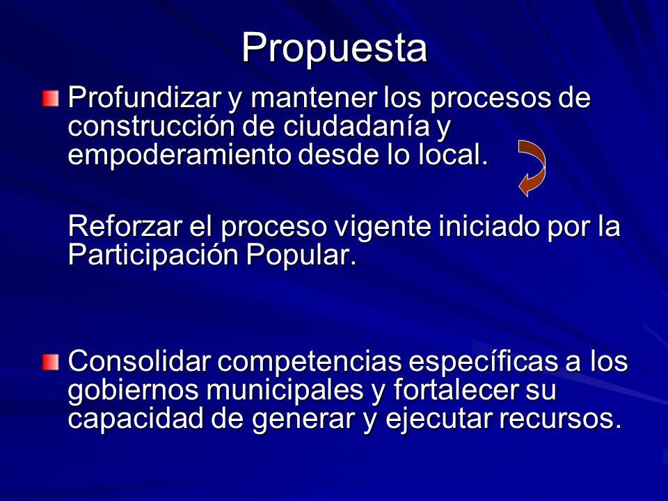 Propuesta Profundizar y mantener los procesos de construcción de ciudadanía y empoderamiento desde lo local.