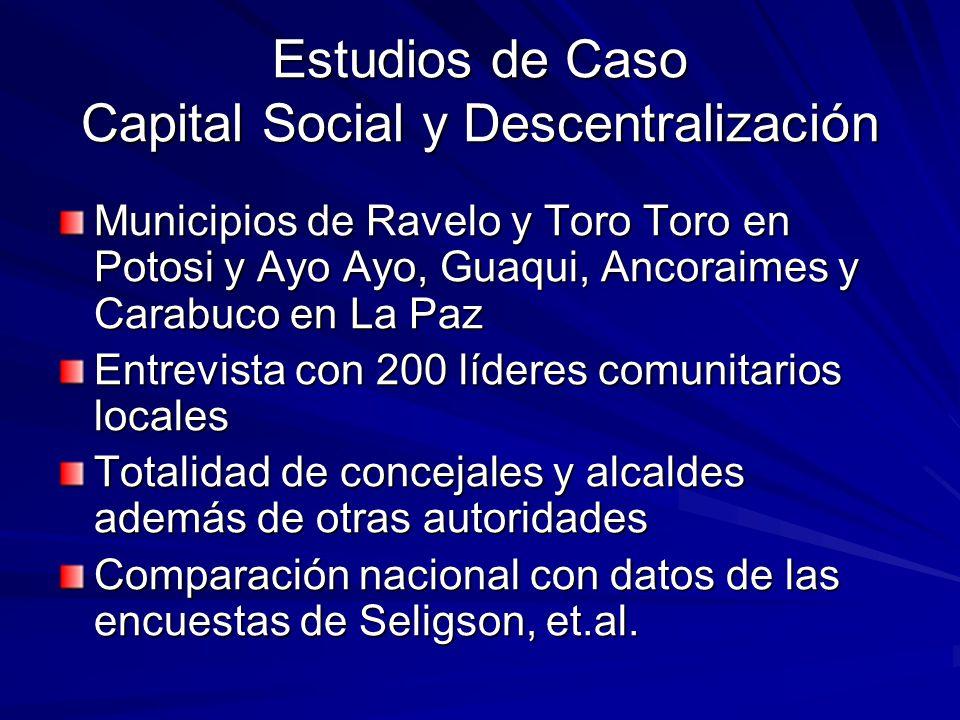 Estudios de Caso Capital Social y Descentralización