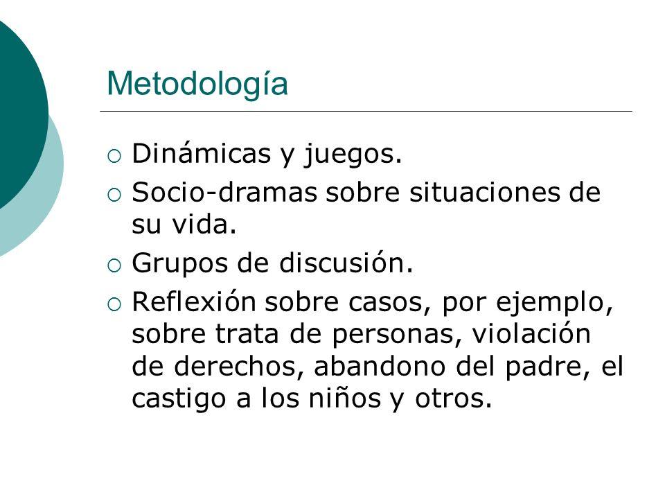 Metodología Dinámicas y juegos.