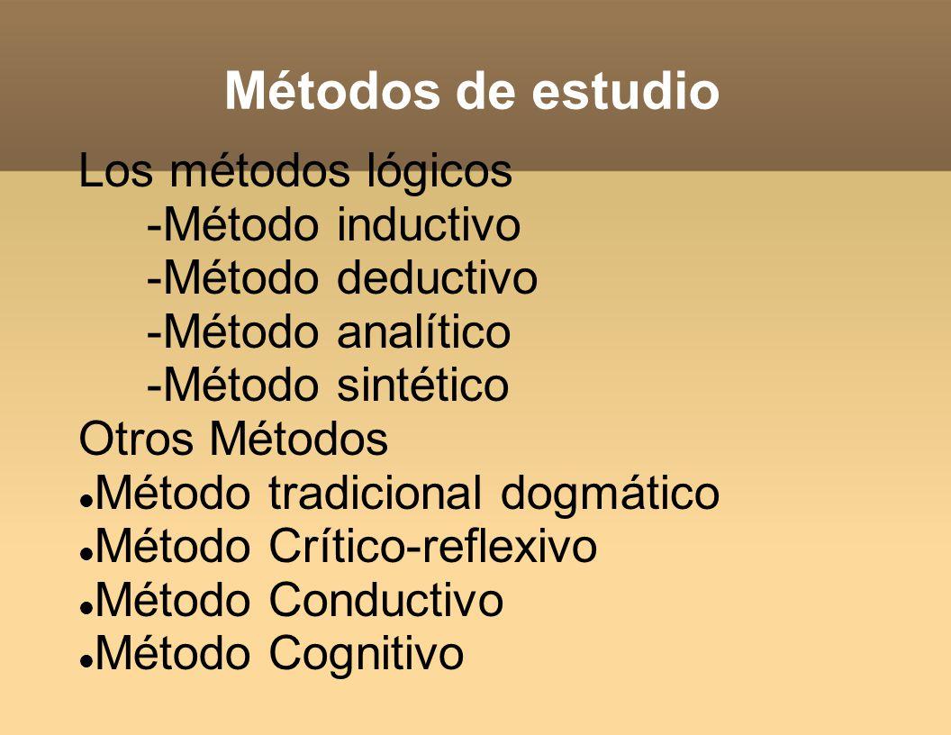 Métodos de estudio Los métodos lógicos -Método inductivo