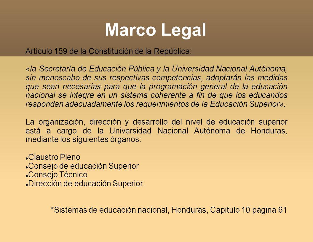 Marco Legal Articulo 159 de la Constitución de la República: