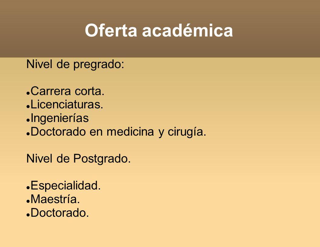 Oferta académica Nivel de pregrado: Carrera corta. Licenciaturas.