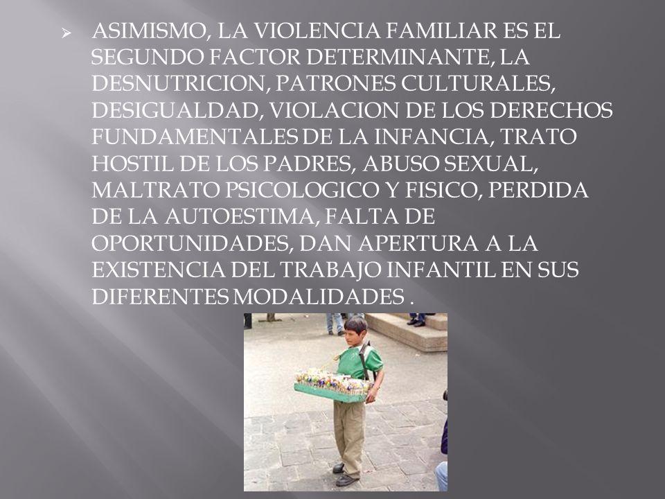 ASIMISMO, LA VIOLENCIA FAMILIAR ES EL SEGUNDO FACTOR DETERMINANTE, LA DESNUTRICION, PATRONES CULTURALES, DESIGUALDAD, VIOLACION DE LOS DERECHOS FUNDAMENTALES DE LA INFANCIA, TRATO HOSTIL DE LOS PADRES, ABUSO SEXUAL, MALTRATO PSICOLOGICO Y FISICO, PERDIDA DE LA AUTOESTIMA, FALTA DE OPORTUNIDADES, DAN APERTURA A LA EXISTENCIA DEL TRABAJO INFANTIL EN SUS DIFERENTES MODALIDADES .