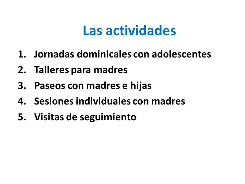 Las actividades Jornadas dominicales con adolescentes