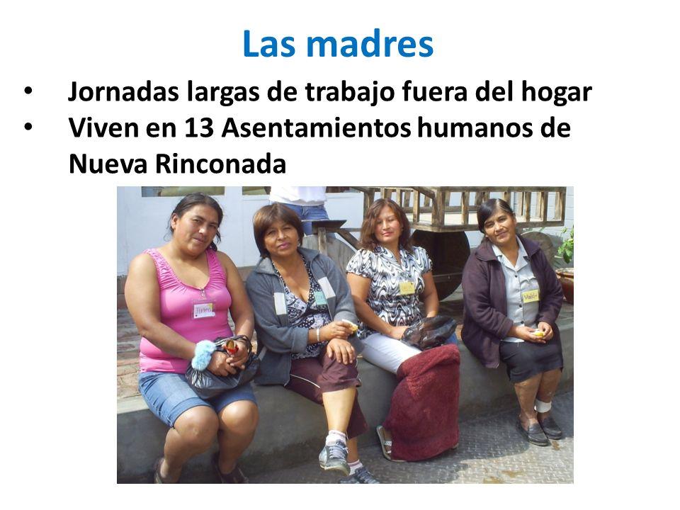 Las madres Jornadas largas de trabajo fuera del hogar