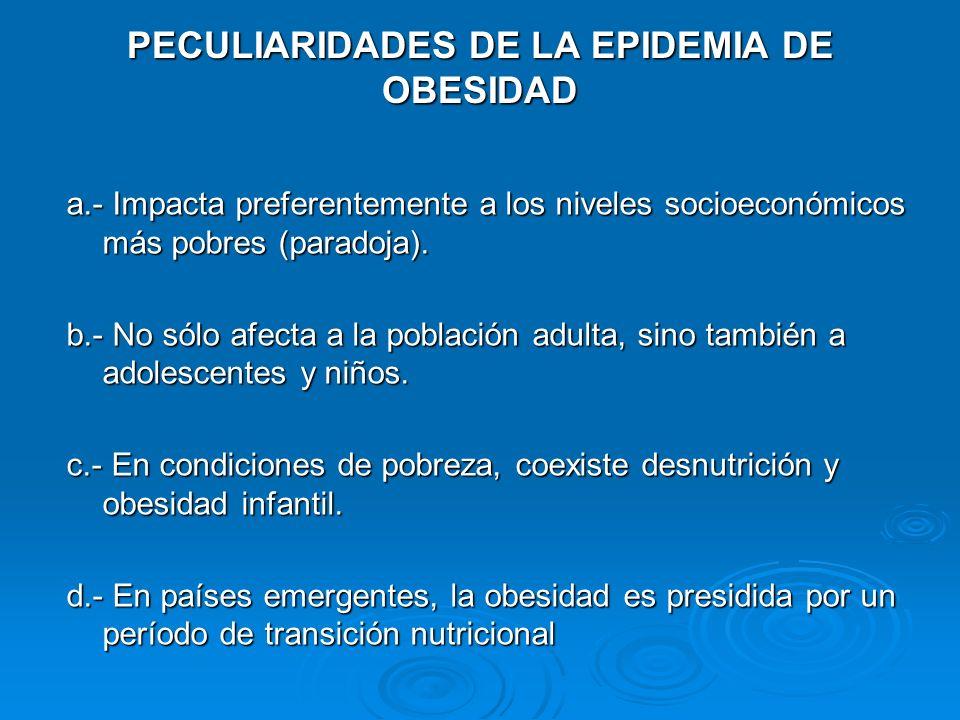 PECULIARIDADES DE LA EPIDEMIA DE OBESIDAD