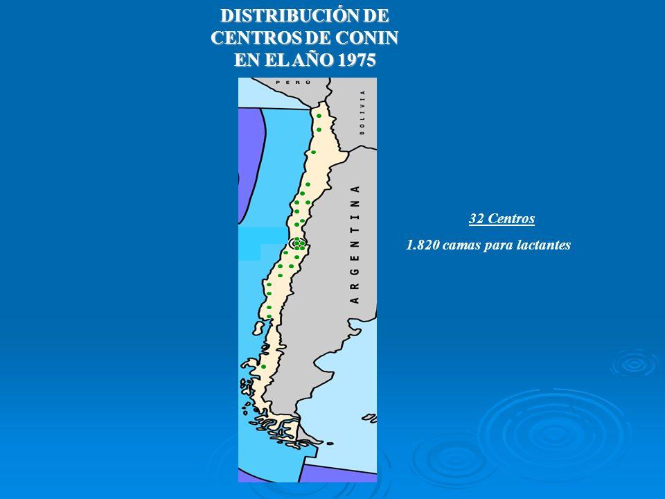 DISTRIBUCIÓN DE CENTROS DE CONIN