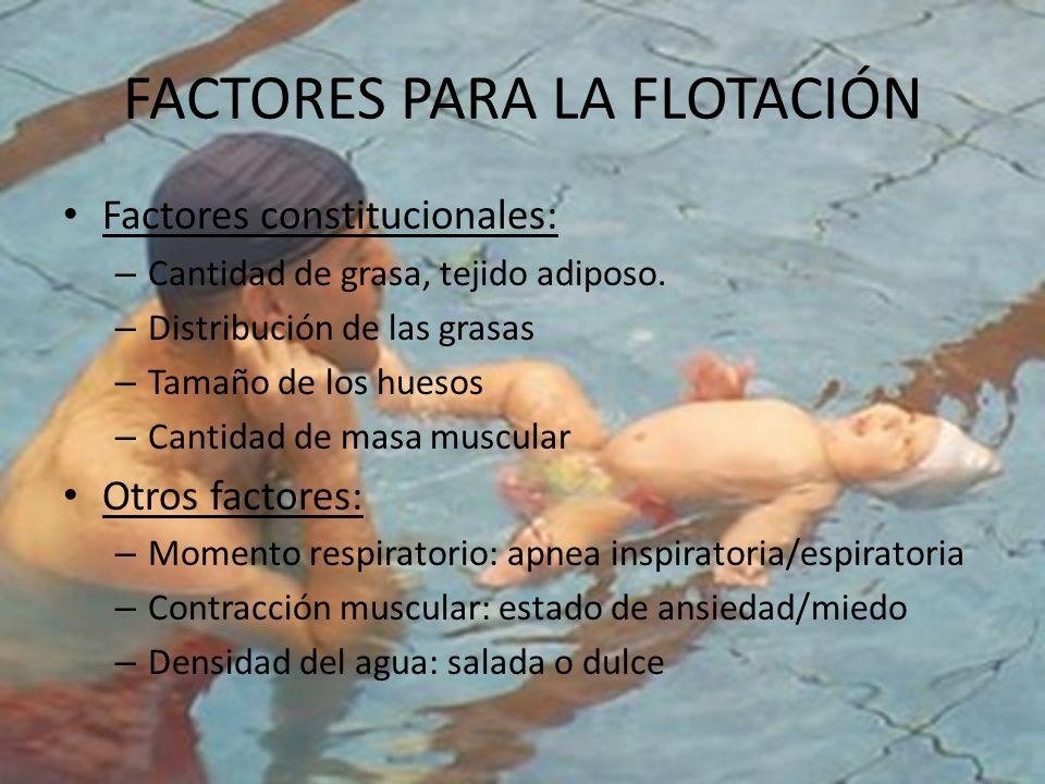 FACTORES PARA LA FLOTACIÓN
