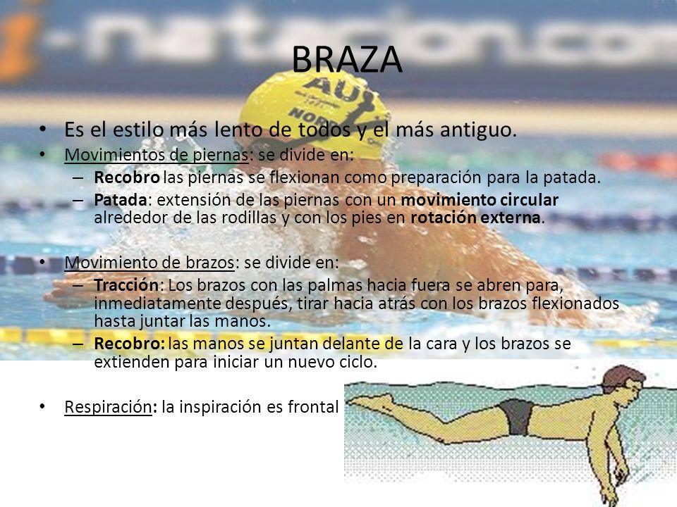 BRAZA Es el estilo más lento de todos y el más antiguo.