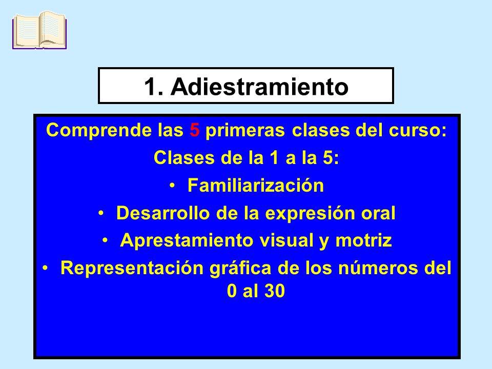 1. Adiestramiento Comprende las 5 primeras clases del curso:
