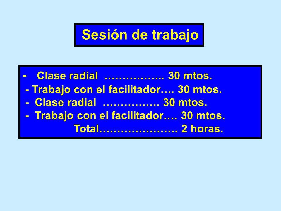 Sesión de trabajo - Clase radial …………….. 30 mtos.