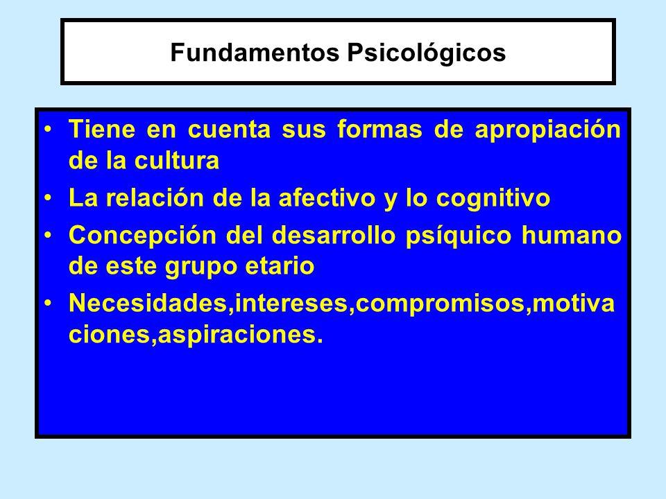 Fundamentos Psicológicos