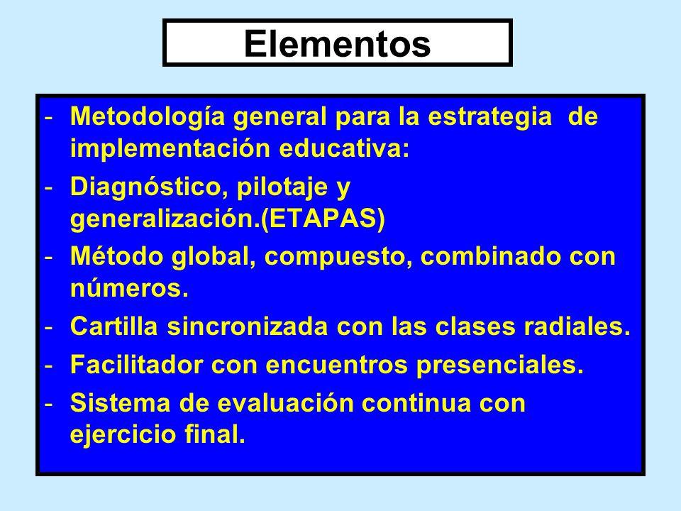 ElementosMetodología general para la estrategia de implementación educativa: Diagnóstico, pilotaje y generalización.(ETAPAS)