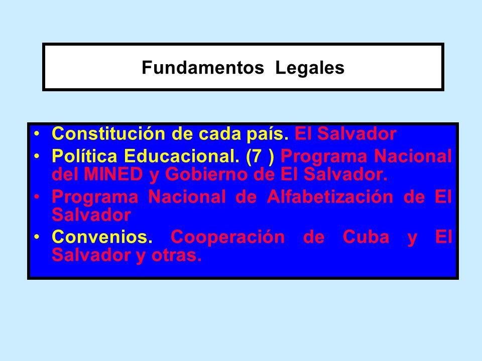 Fundamentos Legales Constitución de cada país. El Salvador. Política Educacional. (7 ) Programa Nacional del MINED y Gobierno de El Salvador.