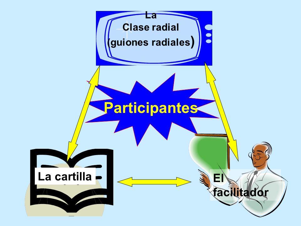Participantes La cartilla El facilitador La Clase radial