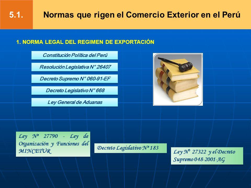 Vol iii abc del comercio exterior guia pr ctica del for Comercio exterior que es