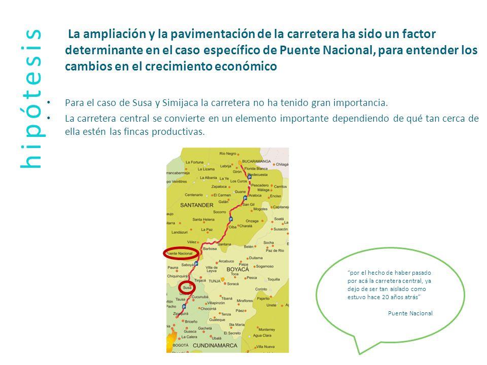 La ampliación y la pavimentación de la carretera ha sido un factor determinante en el caso específico de Puente Nacional, para entender los cambios en el crecimiento económico