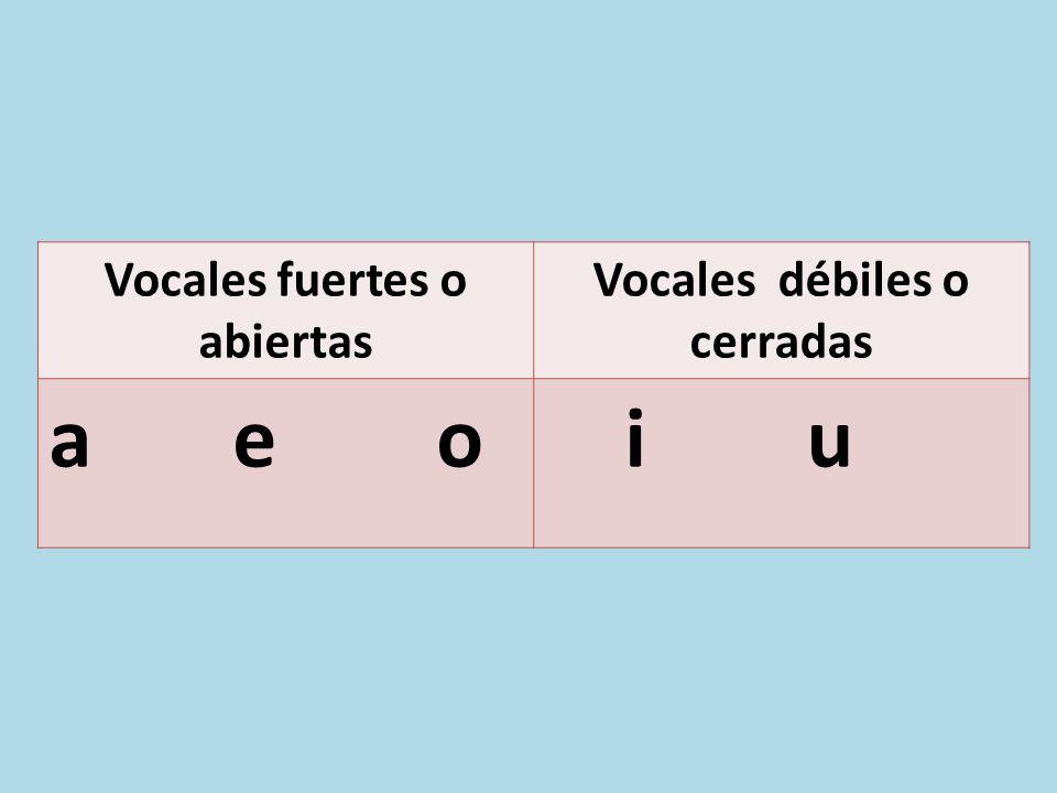 Vocales fuertes o abiertas Vocales débiles o cerradas