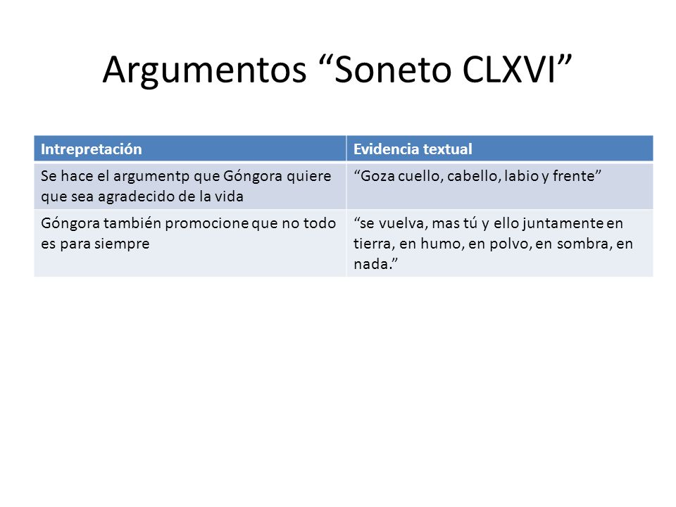 Argumentos Soneto CLXVI
