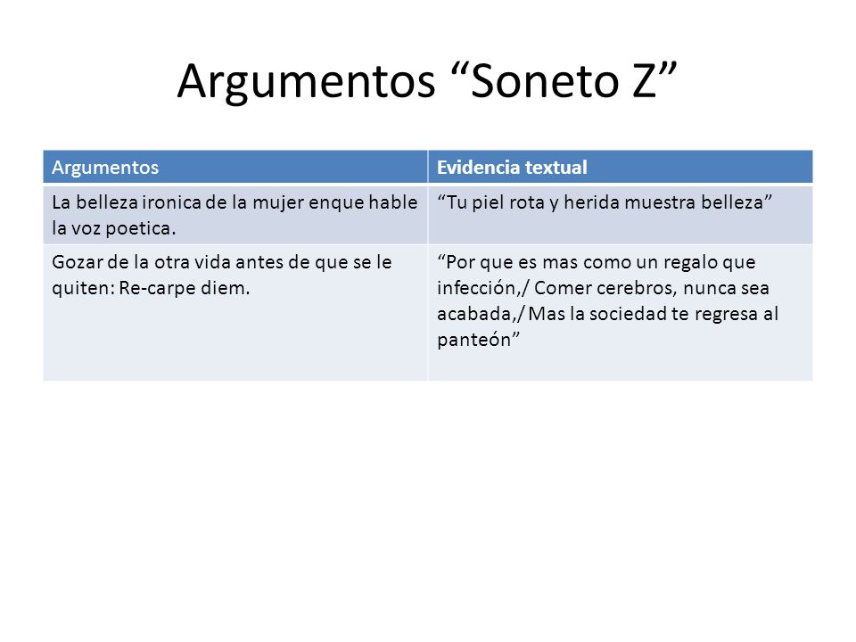 Argumentos Soneto Z Argumentos Evidencia textual