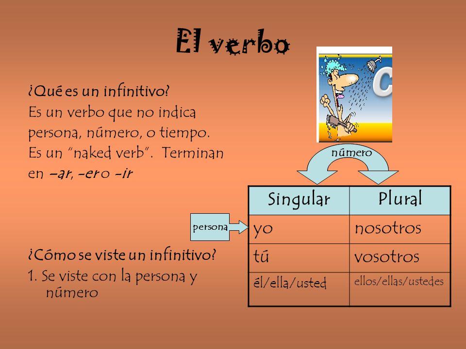 El verbo Singular Plural yo nosotros tú vosotros