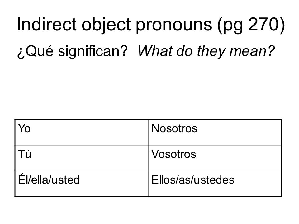 Indirect object pronouns (pg 270)