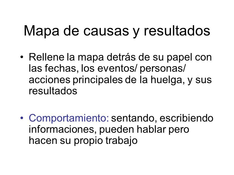 Mapa de causas y resultados