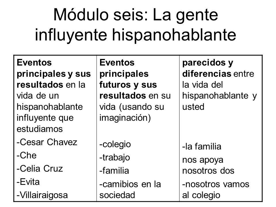 Módulo seis: La gente influyente hispanohablante