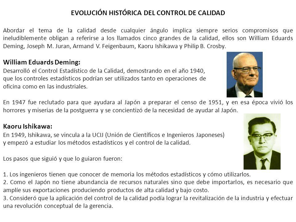 EVOLUCIÓN HISTÓRICA DEL CONTROL DE CALIDAD