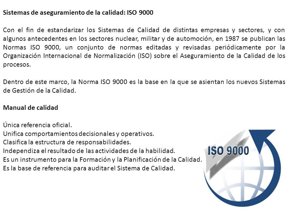 Sistemas de aseguramiento de la calidad: ISO 9000