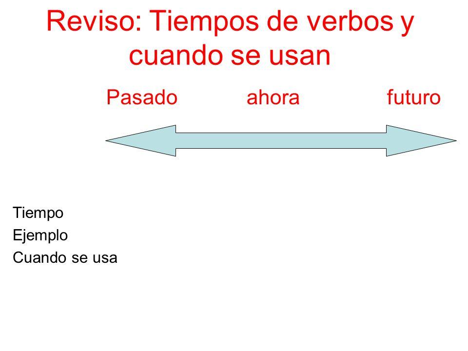Reviso: Tiempos de verbos y cuando se usan