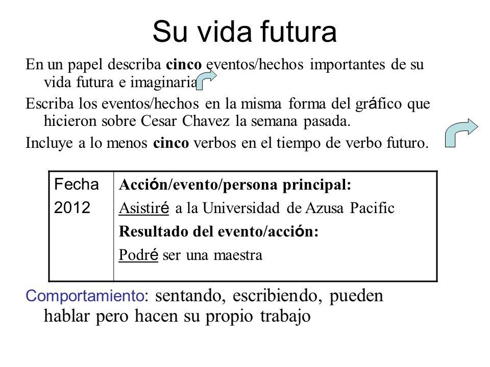 Su vida futura En un papel describa cinco eventos/hechos importantes de su vida futura e imaginaria.