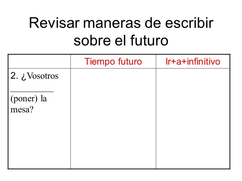 Revisar maneras de escribir sobre el futuro