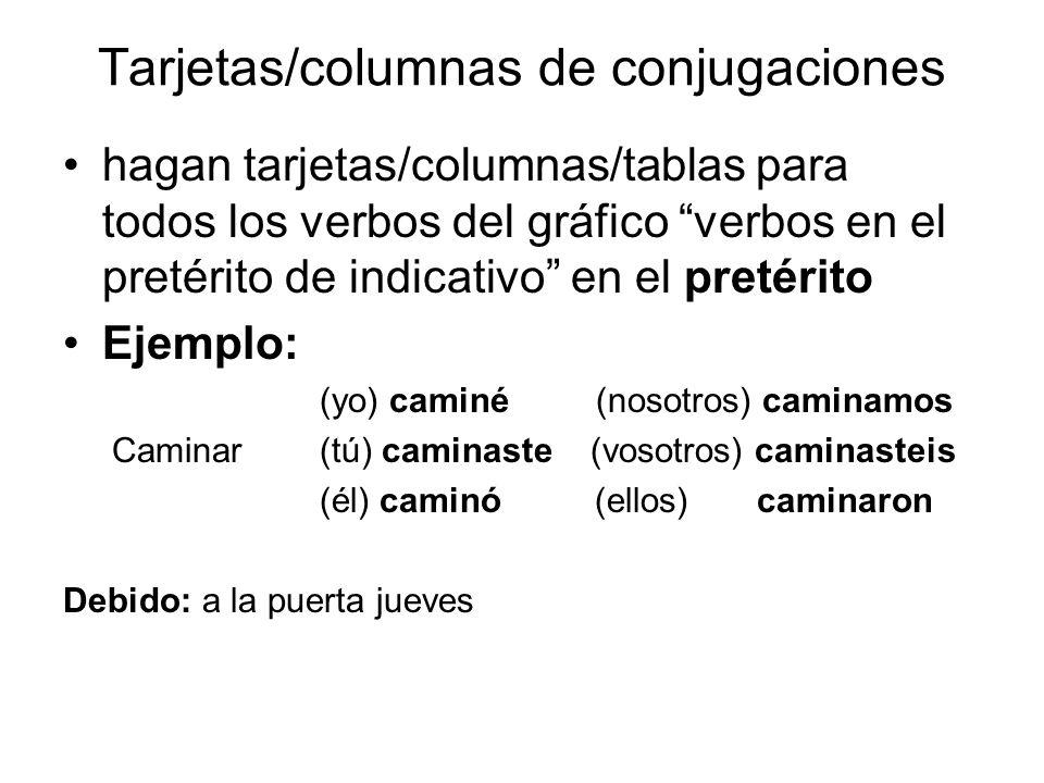 Tarjetas/columnas de conjugaciones