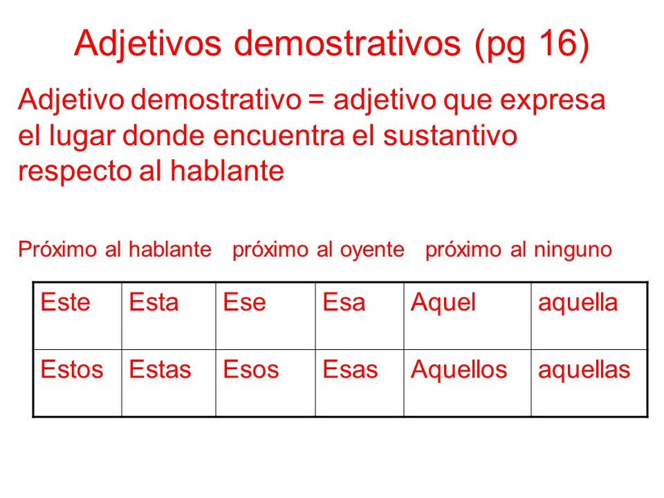 Adjetivos demostrativos (pg 16)