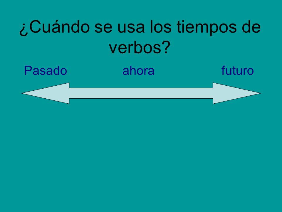 ¿Cuándo se usa los tiempos de verbos