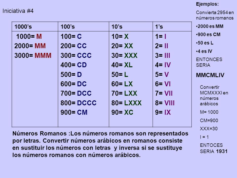 1000= M 2000= MM 3000= MMM 100= C 200= CC 300= CCC 400= CD 500= D
